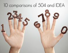 Confused about 504 Plans vs. IEPs? This chart will help you understand how they complement each other.