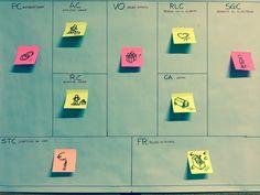 Pianifichiamo le #strategie e progettiamo nuovi #modelli di #business per la tua #azienda.   #businessmodelcanvas
