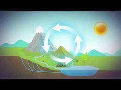 Vattnets kretslopp och försurning (NO) - YouTube