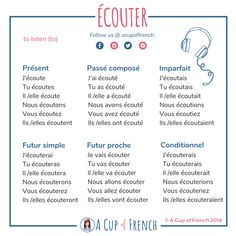 How To Learn French In 10 Days Printing Furniture Nervous System French Language Basics, French Basics, French For Beginners, French Language Lessons, French Language Learning, French Lessons, French Tips, English Language, Foreign Language