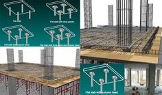 Definition of flat slab - It belongs to a reinforced concrete slab being supported directly with concrete columns devoid of applying beams.