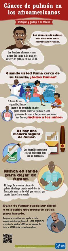 Los hombres afroamericanos tienen las tasas más altas de cáncer de pulmón en los EE.UU. Los cánceres de pulmón son causados en su mayoría por fumar. Cuando usted fuma cerca de su familia, el humo de sus cigarrillos, llamado humo de segunda mano, puede causar cáncer de pulmón y otros problemas de salud a las personas que nunca han fumado, incluso a los niños.