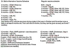 Dr. Sears alternative vaccination schedule