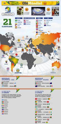 Clasificados Mundial 2014 - | Olé
