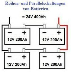 What are the battery types used in solar applications and how to make a series and parallel connection to increase the voltage and current of our energy storage system. Solar Panel Battery, Solar Panel Kits, Solar Panels, Electrical Projects, Electrical Installation, Electrical Diagram, Electrical Wiring, Electronic Schematics, Energy Projects