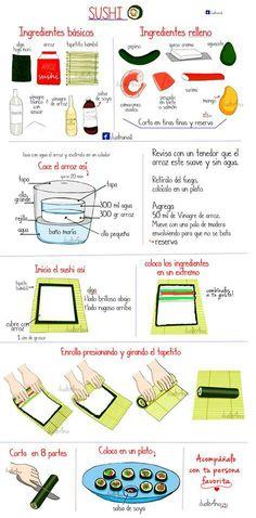 Cómo preparar sushi.  Encuentra los ingredientes en http://www.orientalmarket.es/recetas-japonesas/ #infografias #recetas #cooking