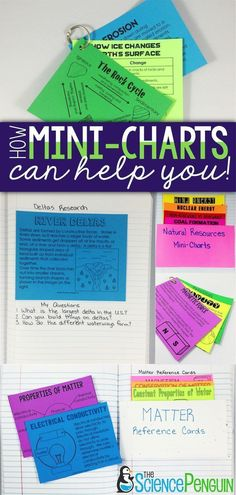 How Science Mini-Charts can help you with absent students, a Science Notes, Science Notebooks, Interactive Notebooks, Science Lessons, Life Science, Science Classroom, Science Education, Teaching Science, Science Activities
