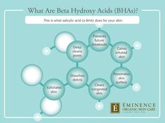 Acids like Beta Hydroxy Acids (BHAs) are commonly used in facial peels to reveal a radiant complexion. Learn everything you need to know about including why AHAs and BHAs are so wonderful for the skin. Facial Peels, Aesthetic Dermatology, Congested Skin, Eminence Organics, Chemical Peel, Spa, Salicylic Acid, Radiant Skin, Skin Treatments