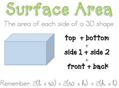 Surface Area Poster