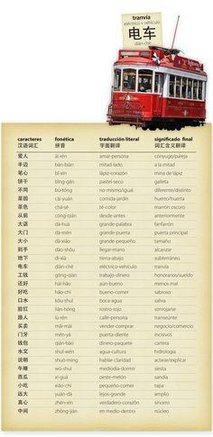 palabras chinas