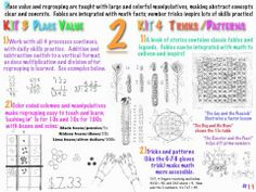 Math By Hand - What's In It?  Visit www.mathbyhand.com
