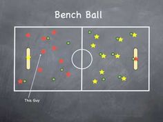 Physical Education Games - Benchball - YouTube