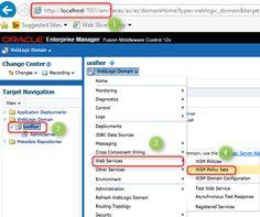 Oracle Primavera Unifier Installation on Windows