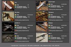 Wapens kopen in de uitrustingswinkel? Doe het nu op www.crime-club.nl!