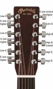 New music guitar quotes instruments ideas Yamaha Acoustic Guitar, 12 String Acoustic Guitar, Yamaha Guitar, Best Acoustic Guitar, Music Guitar, Guitar Chords, Music Chords, Playing Guitar, Ukulele