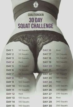 how much weight can i lose doing the 30 day squat challenge Mommy Workout, Fitness Workout For Women, Butt Workout, 30 Day Squat Challenge, Workout Challenge, At Home Workout Plan, At Home Workouts, I Work Out, Squats