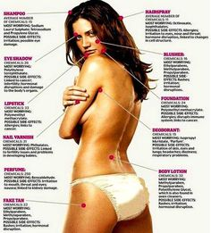 Toxic Makeup - lists how many chemicals are found in your typical daily beauty products