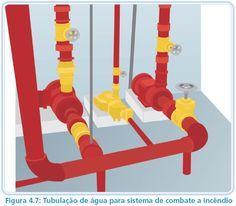 Bombeiroswaldo: Tubulação de água para sistema de combate a incêndio - Prevenção…