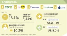 Creación de empresas se incrementó en 6,4% en 2014