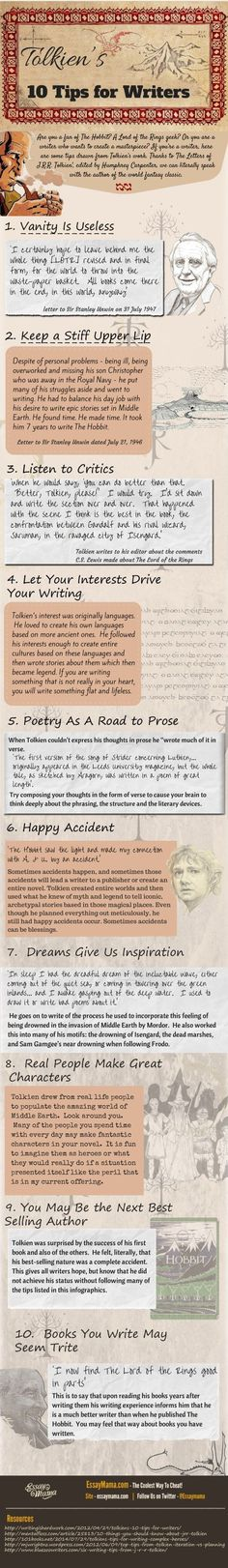 Tolkien s Writing Tips (Infographic) J. Tolkien s 10 Tips for WritersJ. Tolkien s 10 Tips for Writers Writing Quotes, Writing Advice, Writing Resources, Writing Help, Writing Skills, Writing A Book, Writing Ideas, Writing Fantasy, Fantasy Fiction