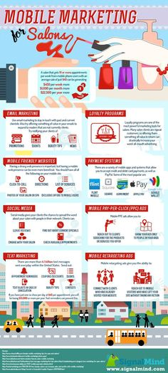 f43fe552c0 Infographic  Mobile Marketing For Beauty Salons and Spas