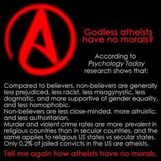 Godless atheists have no morals?