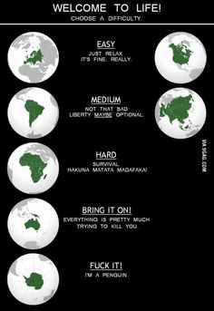 Difficulty of every continent.