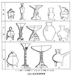 Forme vascolari della cultura di Dawenkou.
