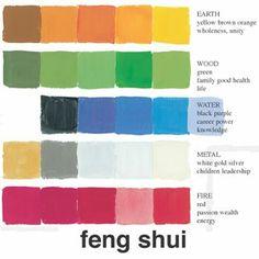 Feng shui.... Ayudando mucho a la elección de colores para nuestras habitaciones