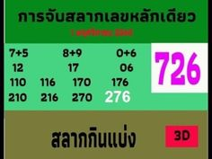 Thai lottery set formula 726 win New win formula for Lotto Numbers, Periodic Table, News, Youtube, Tattoo, Movies, Periodic Table Chart, Films, Periotic Table