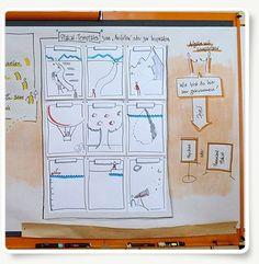 Bild zum Thema Visual Facilitating Advanced