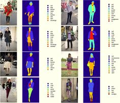clothing-co-parsing - Clothing Co-Parsing dataset for clothing parsing and related tasks. - Google Project Hosting
