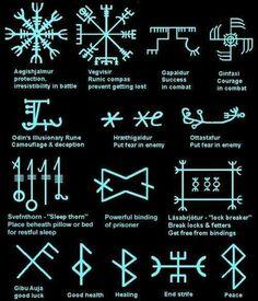 bind runes - Поиск в Google                                                                                                                                                                                 More