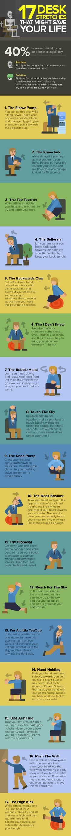 17 Desk exercises that might just save your life. Don't fall victim to office syndrome. Do something about it. If you'd like the professional touch contact us at The Bodywise Clinic and get a complete assessment. We'll also set you up with a plan for stretching and combatting posture and health issues resulting from the deskbound life.  Call us 016111444 or email: info@thebodywiseclinic.ie