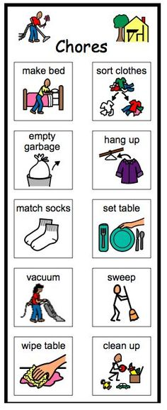 Chores - Free Visuals plus many more like grocery store