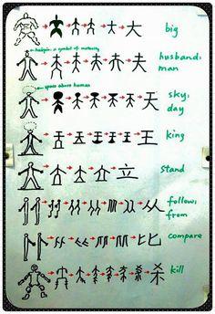 Chinese characters Basic Chinese, Chinese English, Japanese Language Learning, Learning Japanese, Languages Online, Foreign Languages, Learn Chinese Characters, China Language, Chinese Writing