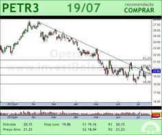 PETROBRAS - PETR3 - 19/07/2012 #PETR3 #analises #bovespa