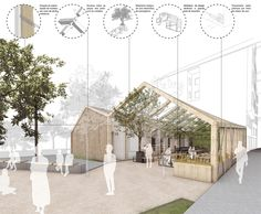 Students create proposal for Biergarten in Blumenau Architecture Concept Drawings, Architecture Panel, Architecture Graphics, Architecture Design, Architecture Diagrams, Architecture Visualization, Classical Architecture, Design Portfolio Layout, Interior Design Presentation