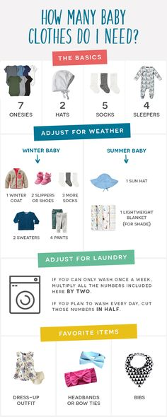Baby clothes should be selected according to what? How to wash baby clothes? What should be considered when choosing baby clothes in shopping? Baby clothes should be selected according to … Baby Design, Minimalist Baby, Baby Checklist, Newborn Clothes Checklist, Baby Planning, Newborn Essentials, Baby List, Baby Outfits Newborn, Newborn Baby Clothes List