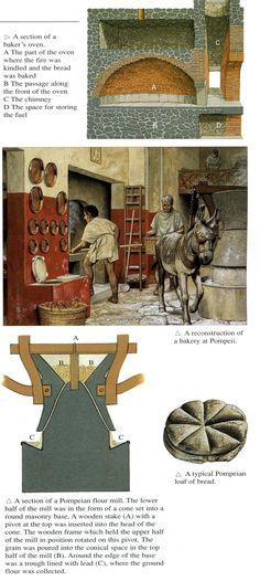 Roman bakeries ~ Peter Connolly