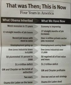 Yes, we are better off than we were four years ago.