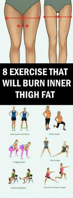 8 Exercise that will burn inner thigh fat - Yoga und Fitness - ENG Fitness Workouts, At Home Workouts, Fitness Motivation, Fat Workout, Dumbbell Workout, Exercise Motivation, Motivation Quotes, Tummy Workout, Fitness Goals