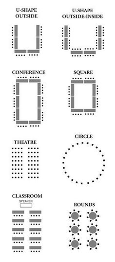 2736a7309caeb98e4228d2eb8b7ac326 - How to Set Up Your Space and Get the Most out of Your Venue Layout