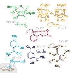 molecules wall art
