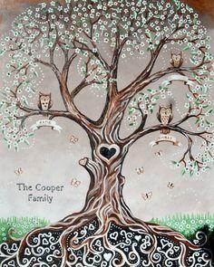 Monkeybear Art Painted Family Tree Guild Of Keepsake Artists