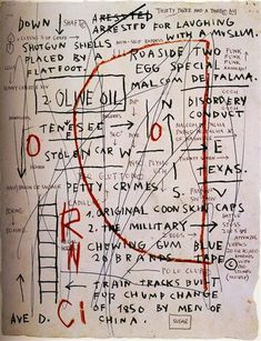 Olive Oil, 1982 by Jean-Michel Basquiat. Neo-Expressionism. abstract
