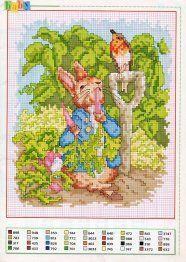 Peter Rabbit in de tuin