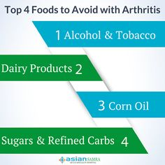 Top 4 #Foods to #Avoid with #Arthritis #Alcohol & #Tobacco Dairy Products Corn Oil Sugars & Refined Carbs