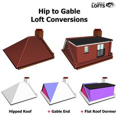 Drawings explaining Hip to Gable Loft Conversions for Loft Conversion Plans – attic Loft Conversion Hipped Roof, Loft Conversion Hip To Gable, Bungalow Loft Conversion, Loft Conversion Plans, Loft Conversion Stairs, Loft Conversions, Attic Loft, Loft Room, Attic Rooms