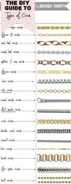 Guide to types of chain - Classificação dos tipos de correntes: rope chain (spiral chain - ANA), rolo chain, ball chain, etc - do site DesignThrift